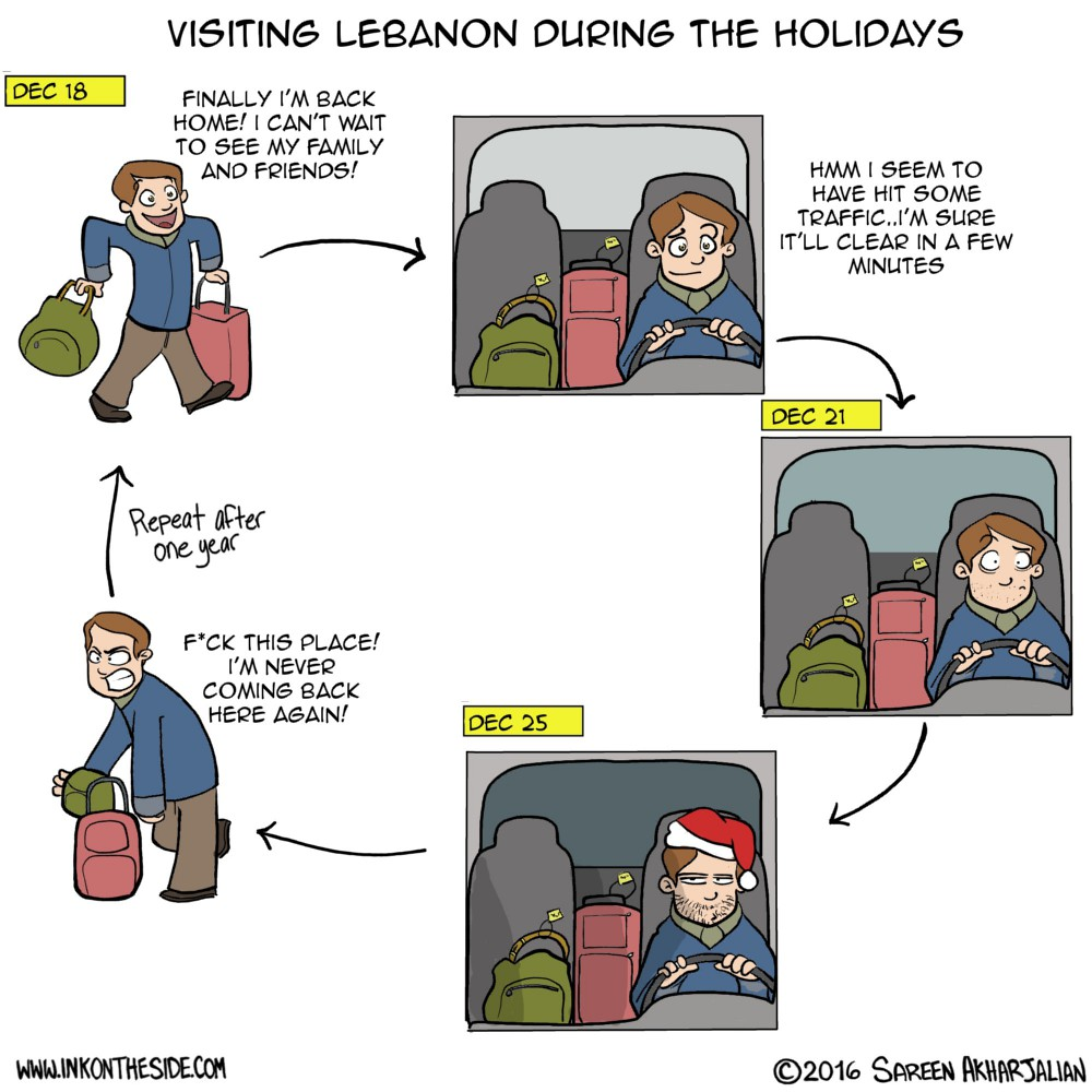 The Cycle of an Expat in Lebanon